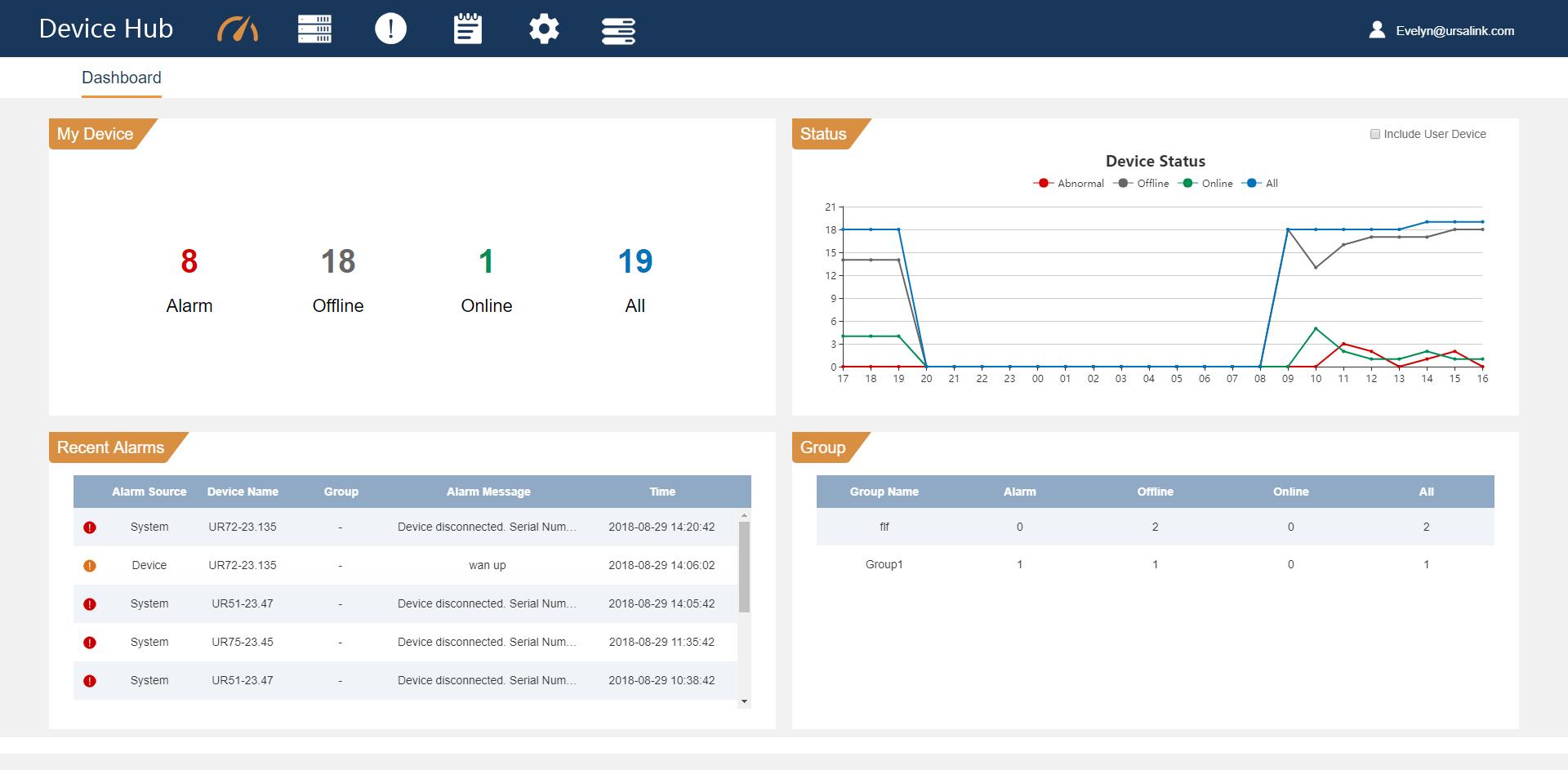 Ursalink_devicehub_dashboard2