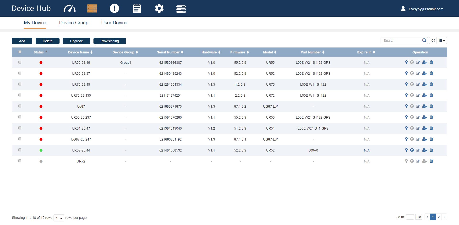 Ursalink_devicehub_dashboard1
