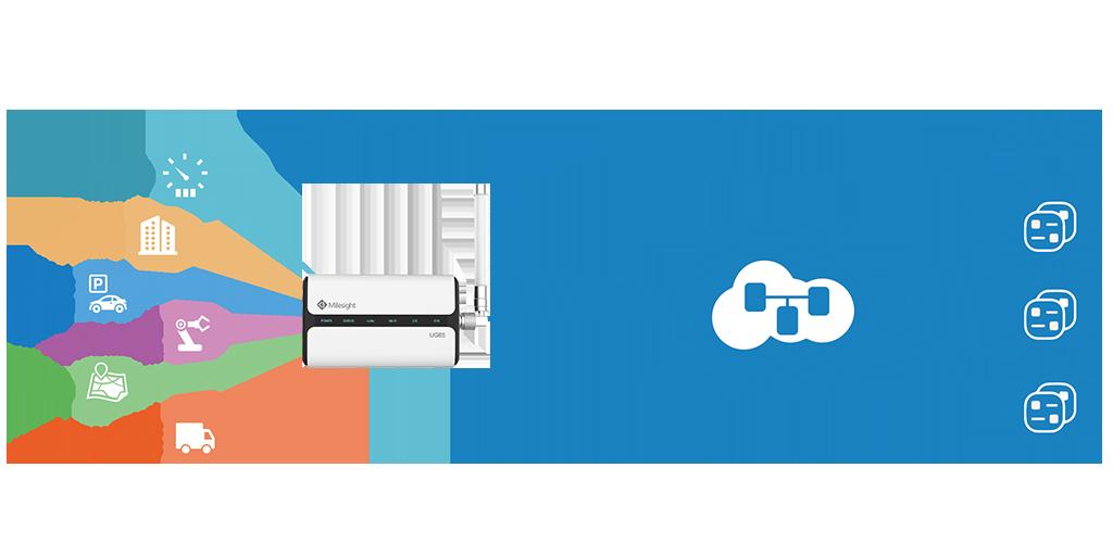 LoRaWAN Network Server