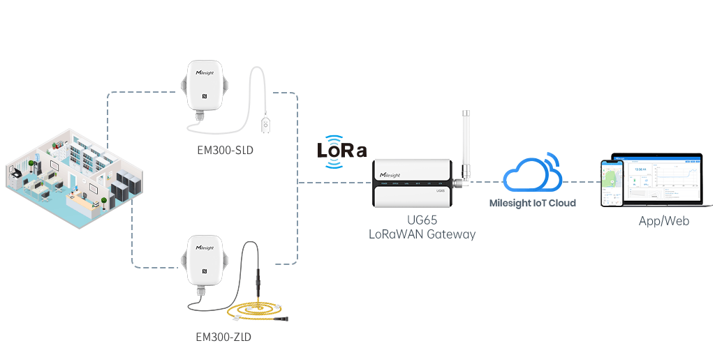 spot-type-sensor-cable-type-leak-detection