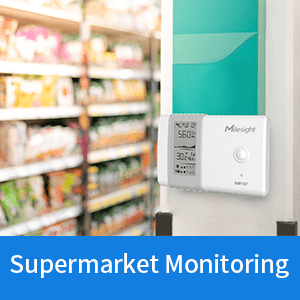 Supermarket Ambience Monitoring For Shoppers And Workers Under The Threat Of COVID-19 Coronavirus