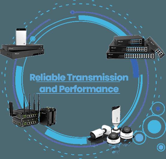 Milesight PoE Switch Superb Transmission